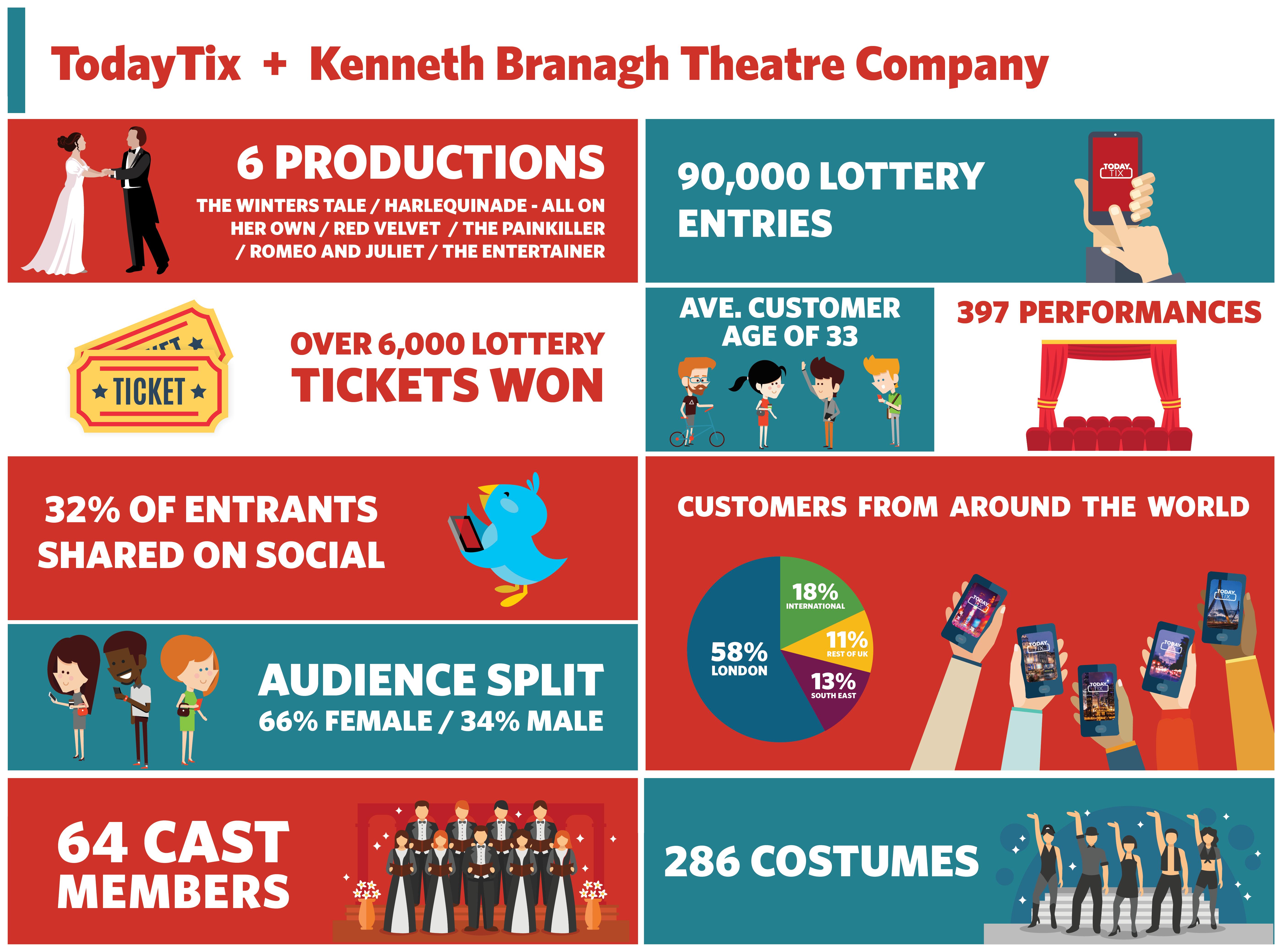 KBTC Infographic Final-2