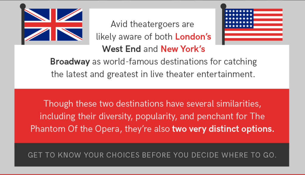 West End vs Broadway Infographic Introduction Text